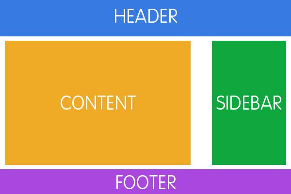 partes del diseño web